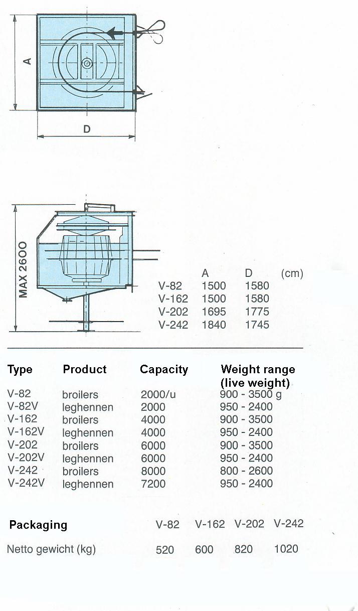 Capacitie V-opener